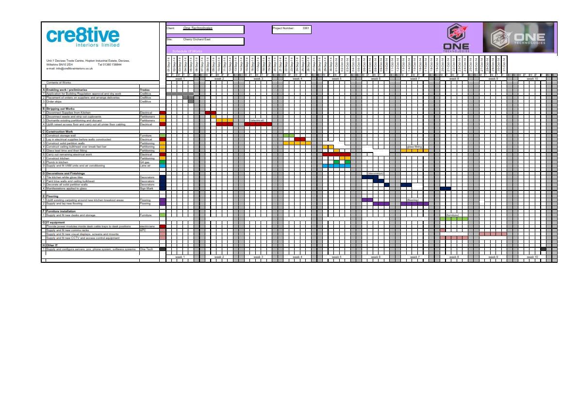 Gantt Chart project plan.