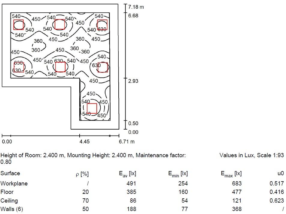 LED Lighting Calculation plan